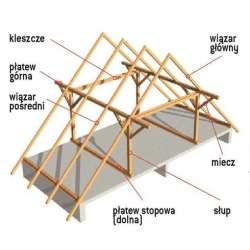 Więźby dachowe